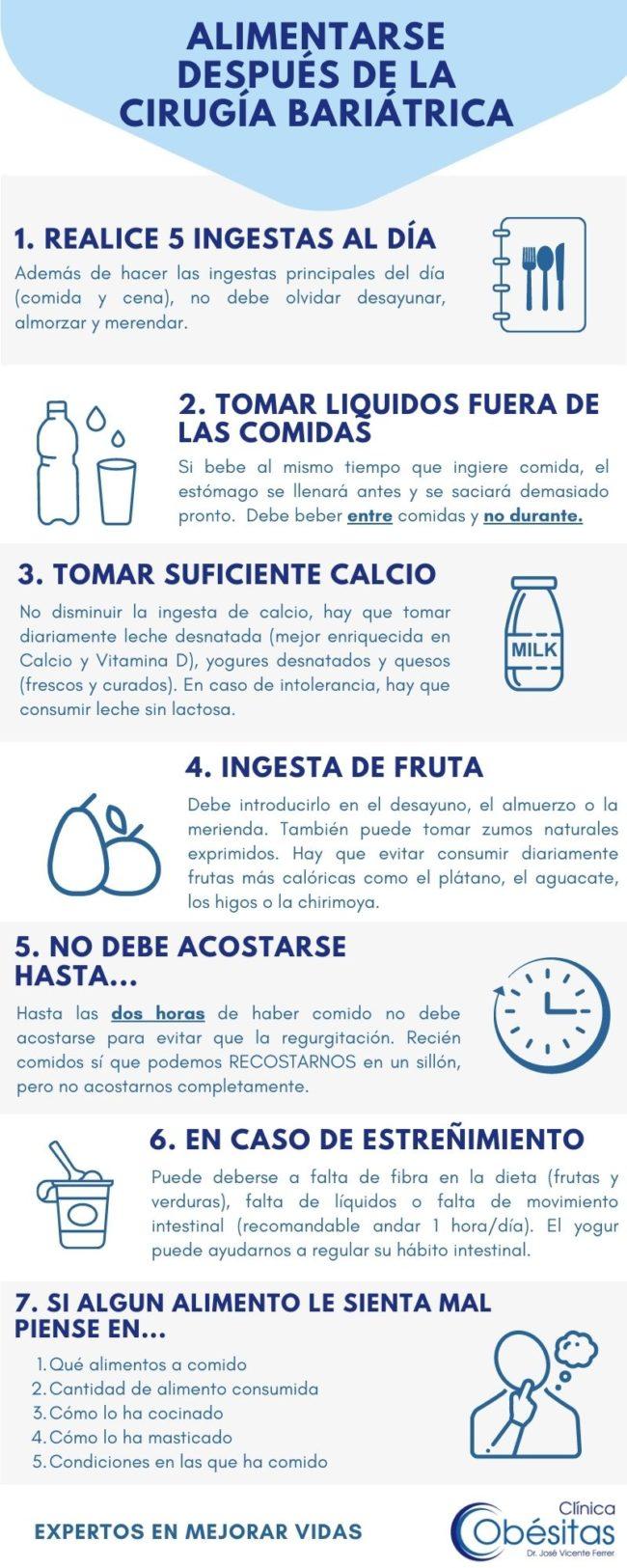 Alimentarse Después De La Cirugía Bariátrica Clínicas Obésitas