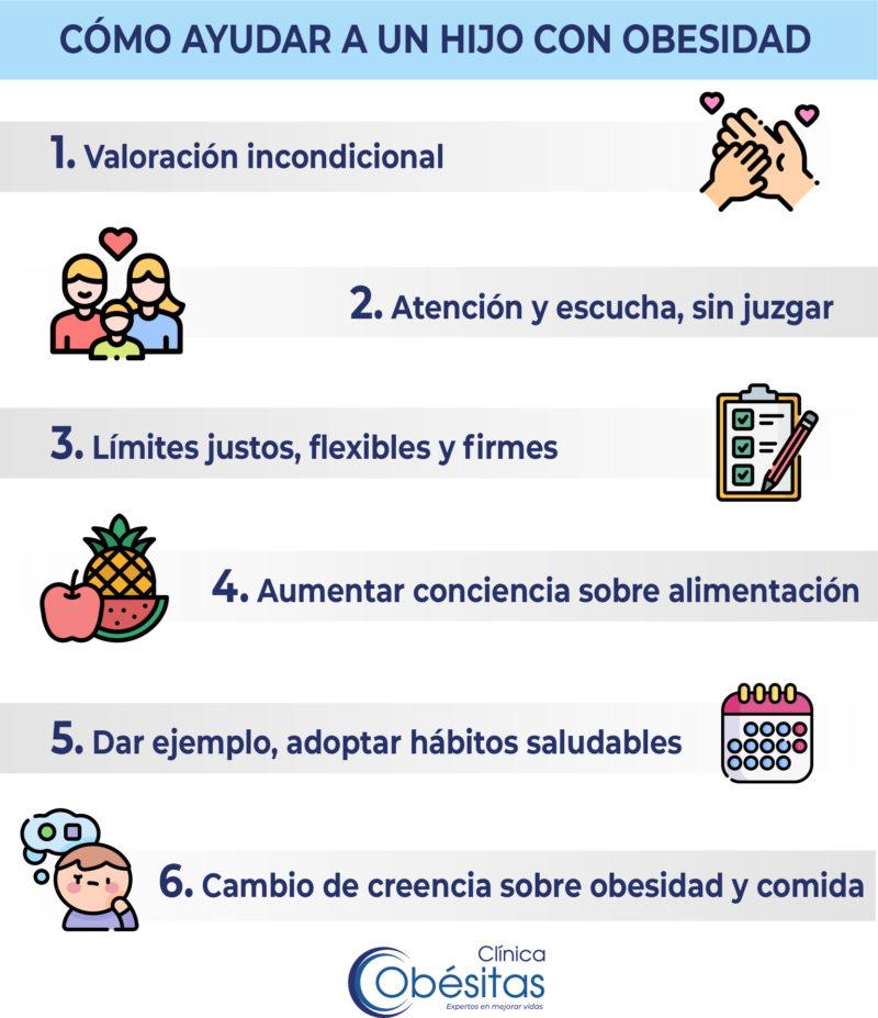 Ayudar hijo con obesidad