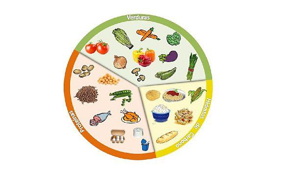 plato comida WEB