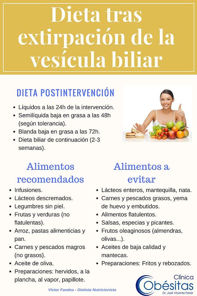 dieta para despues operacion vesicula biliar