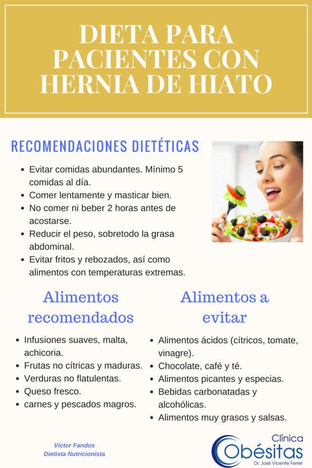 Qu dieta debo seguir si tengo una hernia de hiato - Alimentos prohibidos para la hernia de hiato ...